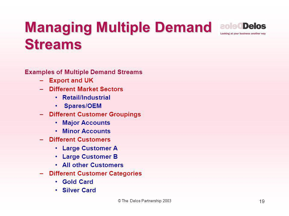 19 © The Delos Partnership 2003 Managing Multiple Demand Streams Examples of Multiple Demand Streams –Export and UK –Different Market Sectors Retail/I