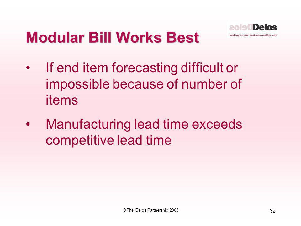 32 © The Delos Partnership 2003 Modular Bill Works Best If end item forecasting difficult or impossible because of number of items Manufacturing lead