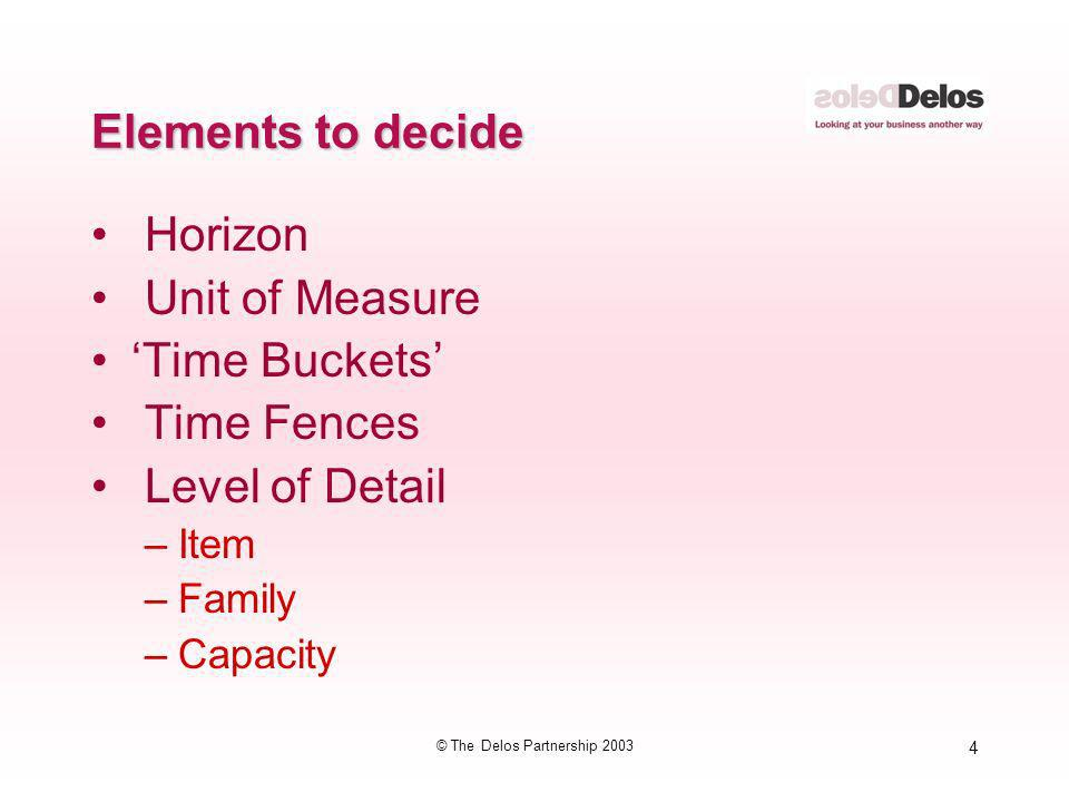 5 © The Delos Partnership 2003 Horizon A forecast provides visibility for –Materials procurement –Internal capacity requirements –Short and long term financial projections –Suppliers capacity requirements Horizon of forecast needs to give adequate visibility