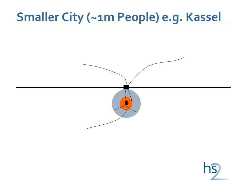 Smaller City (~1m People) e.g. Kassel