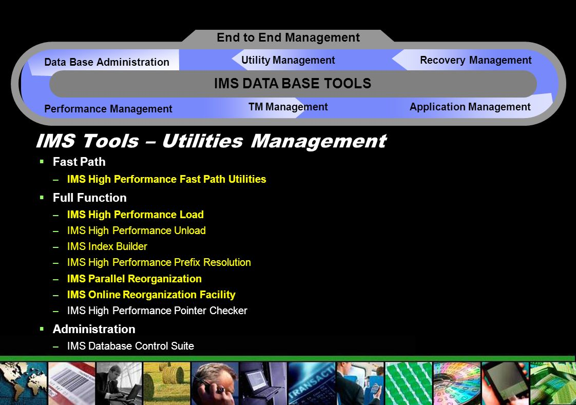 IMS Tools – Utilities Management Fast Path –IMS High Performance Fast Path Utilities Full Function –IMS High Performance Load –IMS High Performance Un