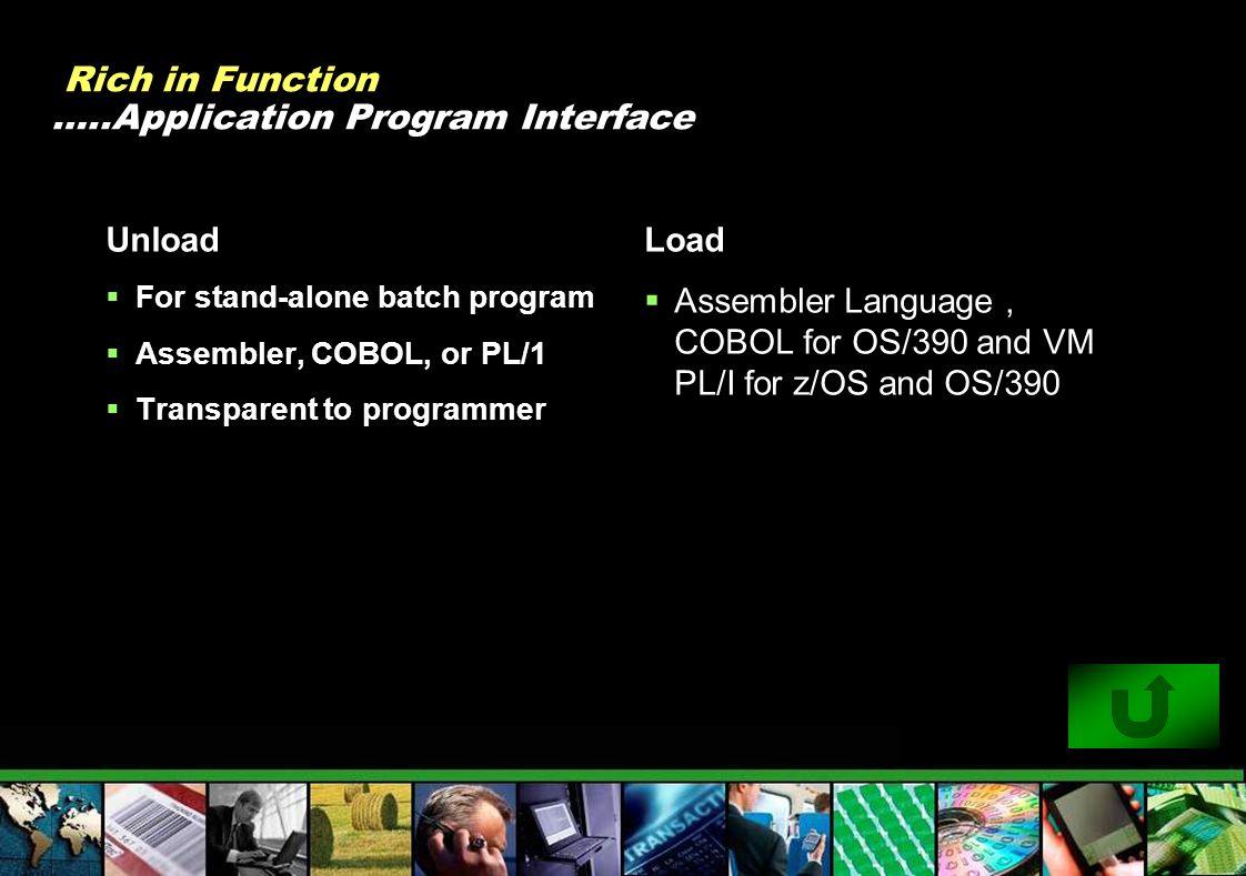 Rich in Function …..Application Program Interface Unload For stand-alone batch program Assembler, COBOL, or PL/1 Transparent to programmer Load Assemb