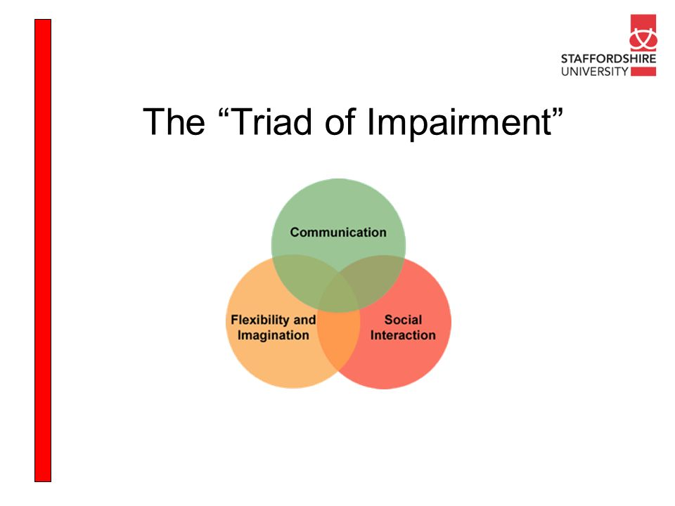Impairment of communication Range of impairments: Absence of any desire to communicate with others Communication confined to the expression of needs only Use language confidently but lack comprehension Dont forget non-verbal communication Eye contact Gesture Body language Facial expression Ability to communicate is linked to anxiety