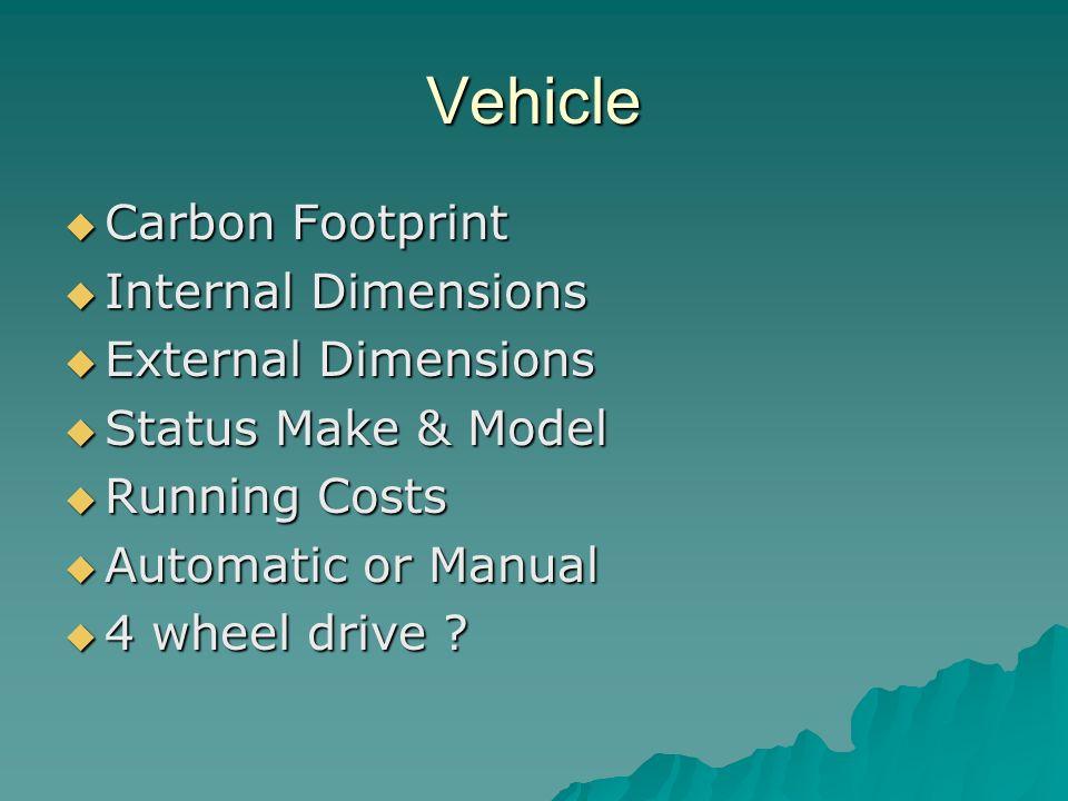 Vehicle Carbon Footprint Carbon Footprint Internal Dimensions Internal Dimensions External Dimensions External Dimensions Status Make & Model Status M