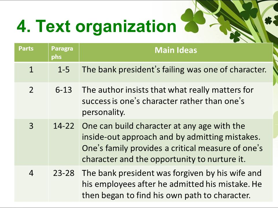 4. Text organization PartsParagra phs Main Ideas 11-5The bank president s failing was one of character. 26-13The author insists that what really matte
