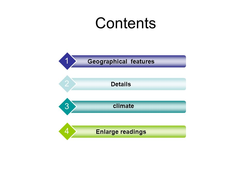 Contents Geographical features 1 Details 23 Enlarge readings 4 climate