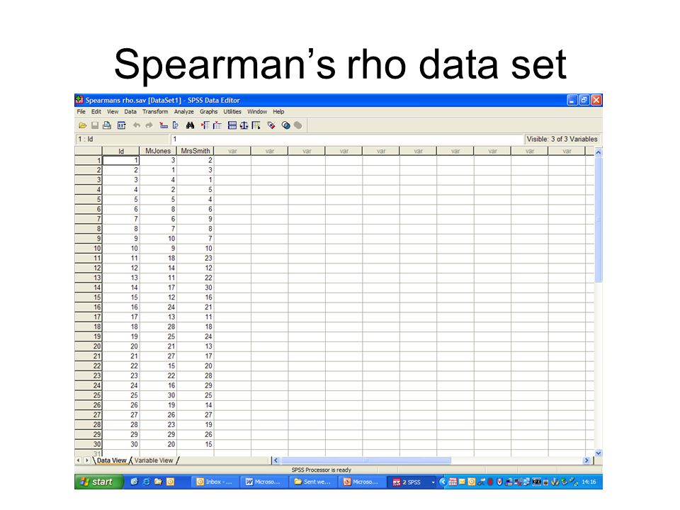 Spearmans rho data set
