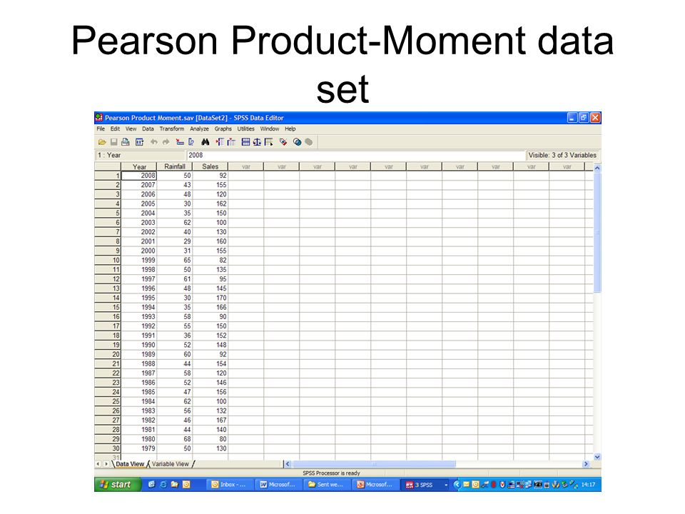 Pearson Product-Moment data set
