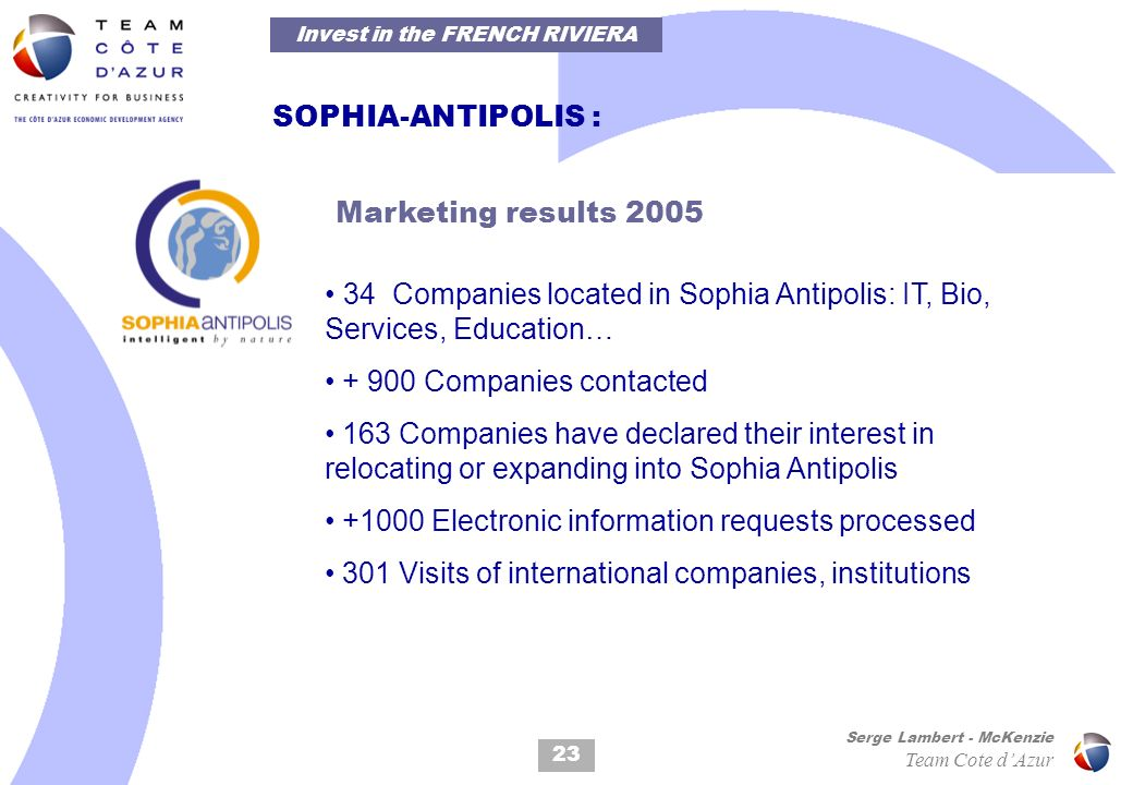 23 Serge Lambert - McKenzie Team Cote dAzur SOPHIA-ANTIPOLIS : Marketing results 2005 34 Companies located in Sophia Antipolis: IT, Bio, Services, Education… + 900 Companies contacted 163 Companies have declared their interest in relocating or expanding into Sophia Antipolis +1000 Electronic information requests processed 301 Visits of international companies, institutions Invest in the FRENCH RIVIERA