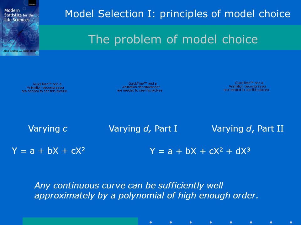 Model Selection I: principles of model choice The problem of model choice Varying c Varying d, Part I Varying d, Part II Y = a + bX + cX 2 + dX 3 Any continuous curve can be sufficiently well approximately by a polynomial of high enough order.