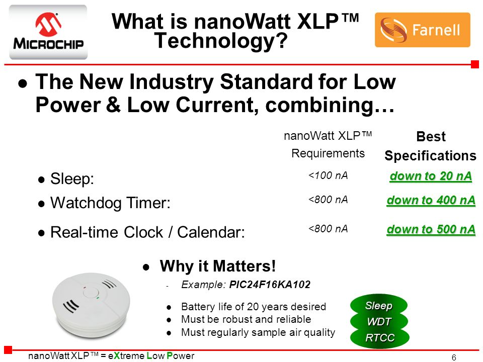 6 nanoWatt XLP = eXtreme Low Power WDT What is nanoWatt XLP Technology? l The New Industry Standard for Low Power & Low Current, combining… l Why it M