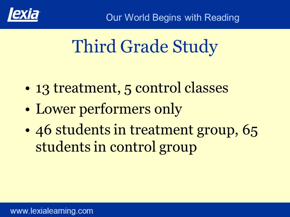 Our World Begins with Reading www.lexialearning.com Third Grade Study 13 treatment, 5 control classes Lower performers only 46 students in treatment group, 65 students in control group