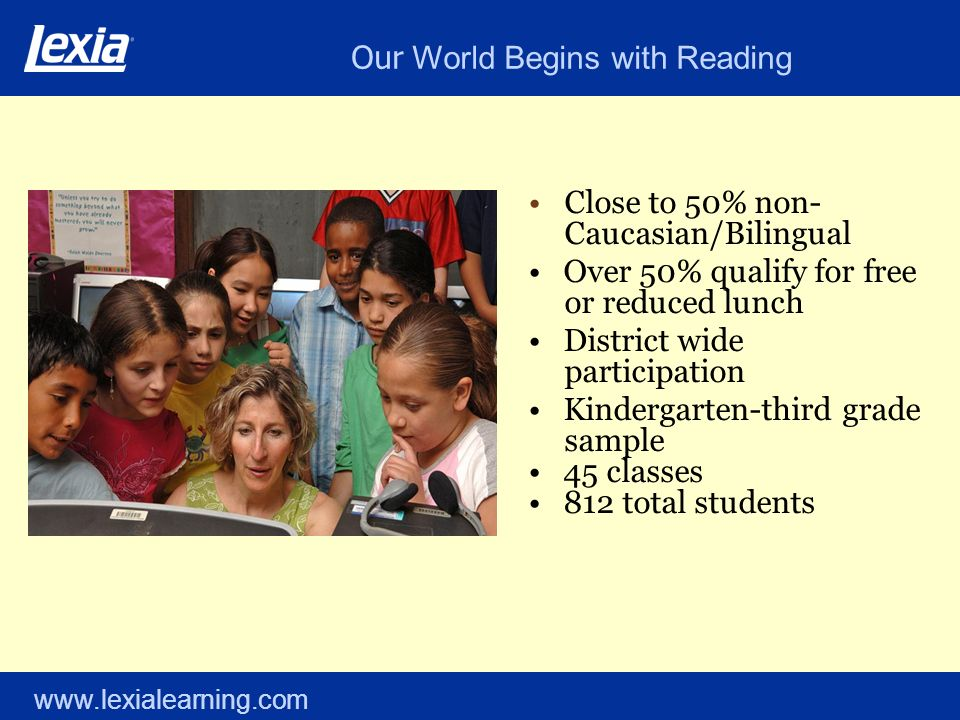 Our World Begins with Reading www.lexialearning.com Close to 50% non- Caucasian/Bilingual Over 50% qualify for free or reduced lunch District wide par