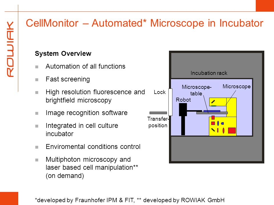 Features of CellMonitor High resolution microscopic imaging in brightfield and fluorescence mode Image analysis of fluorescence signals Monitoring of confluency and cell counting Continuous documentation of cell growth parameters Selection of transfected cell cultures and single cell colonies Condition dependent system control Constant quality control