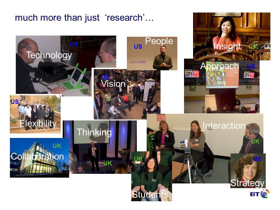 much more than just research… US UK People Technology Approach Interaction Thinking Collaboration Flexibility Vision Insight UK Students Jimmy Wales UK Simon Blackburn Malia Kilpinen Jia-Yan Gu Strategy US