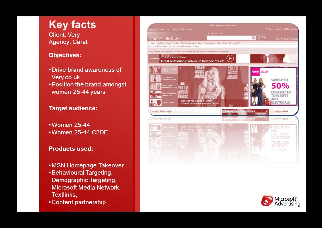 Key facts Client: Very Agency: Carat Objectives: Drive brand awareness of Very.co.uk Position the brand amongst women 25-44 years Target audience: Women 25-44 Women 25-44 C2DE Products used: MSN Homepage Takeover Behavioural Targeting, Demographic Targeting, Microsoft Media Network, Textlinks, Content partnership