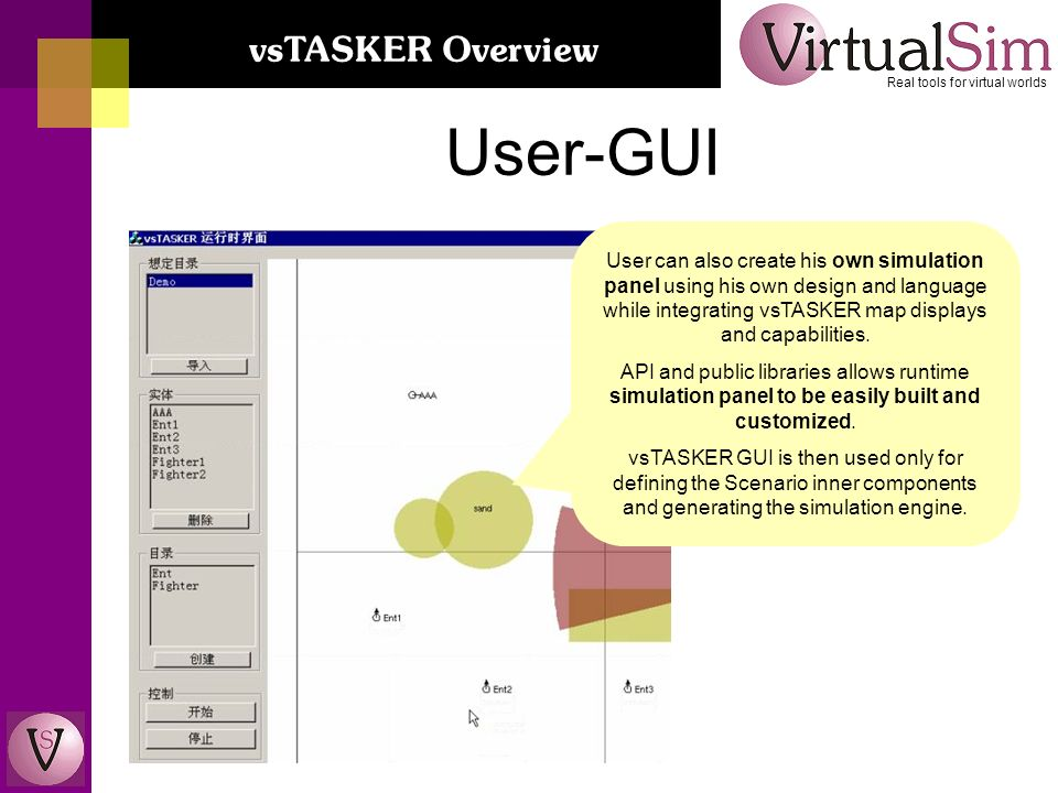 User-GUI Real tools for virtual worlds vsTASKER Overview User can also create his own simulation panel using his own design and language while integrating vsTASKER map displays and capabilities.