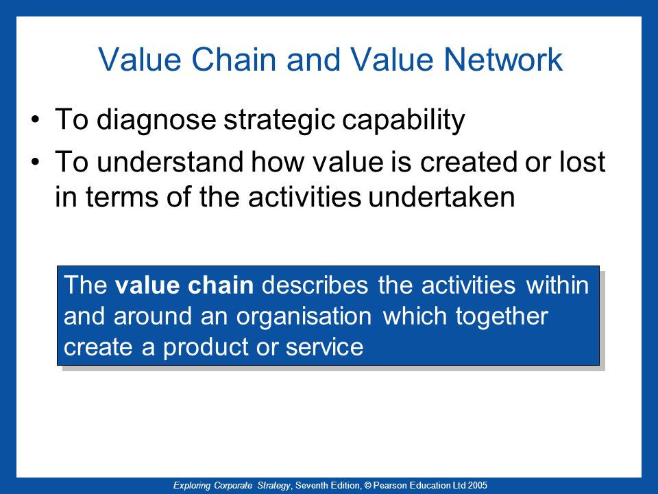 Exploring Corporate Strategy, Seventh Edition, © Pearson Education Ltd 2005 Value Chain and Value Network To diagnose strategic capability To understa