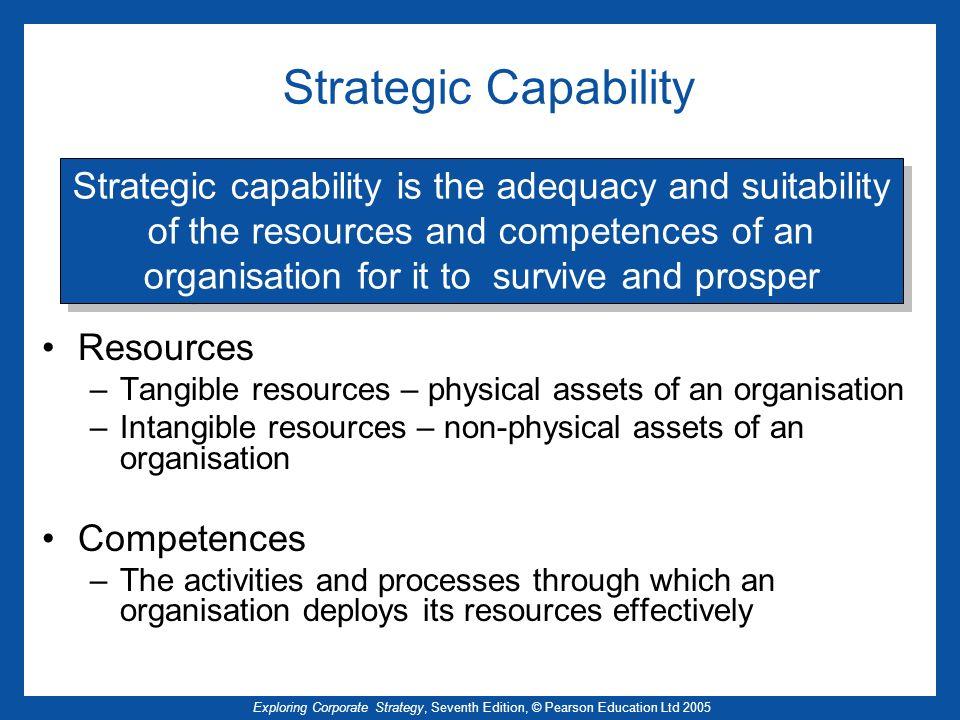 Exploring Corporate Strategy, Seventh Edition, © Pearson Education Ltd 2005 Strategic Capabilities and Competitive Advantage Exhibit 3.1