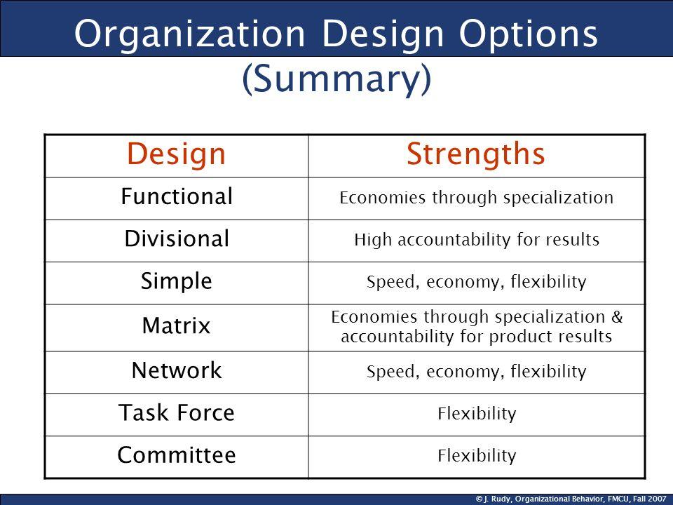 © J. Rudy, Organizational Behavior, FMCU, Fall 2007 Organization Design Options (Summary) DesignStrengths Functional Economies through specialization