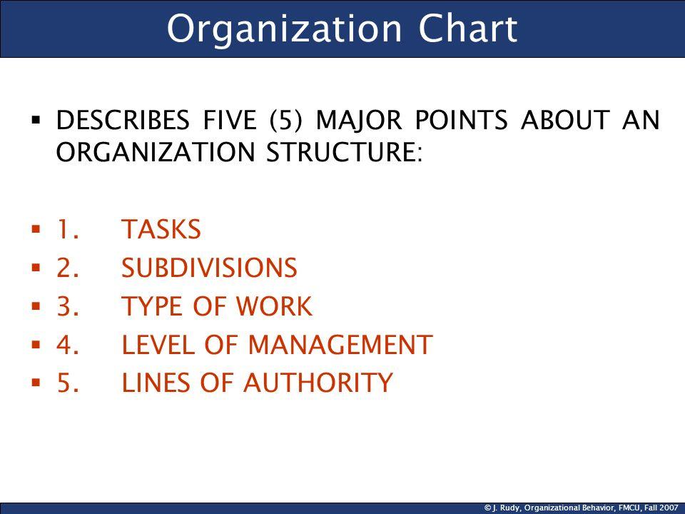 © J. Rudy, Organizational Behavior, FMCU, Fall 2007 Organization Chart DESCRIBES FIVE (5) MAJOR POINTS ABOUT AN ORGANIZATION STRUCTURE: 1. TASKS 2. SU