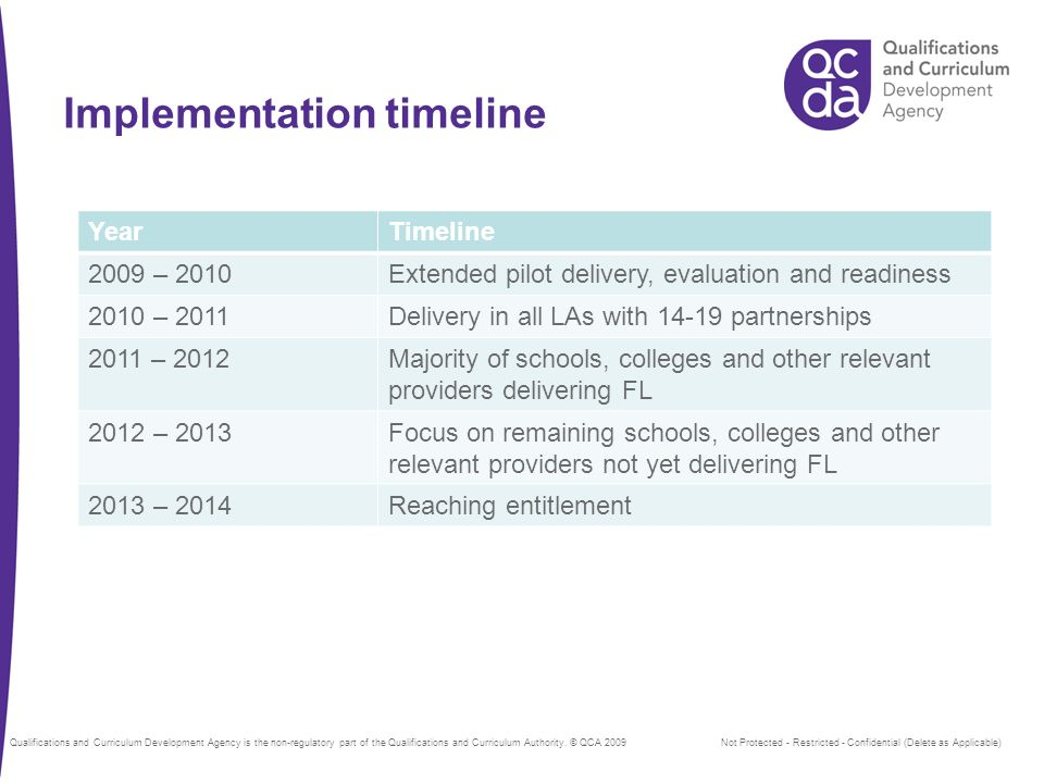 Implementation timeline Not Protected - Restricted - Confidential (Delete as Applicable)Qualifications and Curriculum Development Agency is the non-re