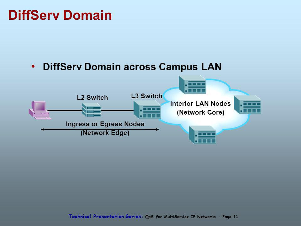 Technical Presentation Series: QoS for MultiService IP Networks - Page 11 DiffServ Domain DiffServ Domain across Campus LAN Ingress or Egress Nodes (N