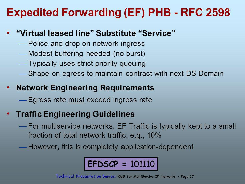 Technical Presentation Series: QoS for MultiService IP Networks - Page 17 Expedited Forwarding (EF) PHB - RFC 2598 Virtual leased line Substitute Serv