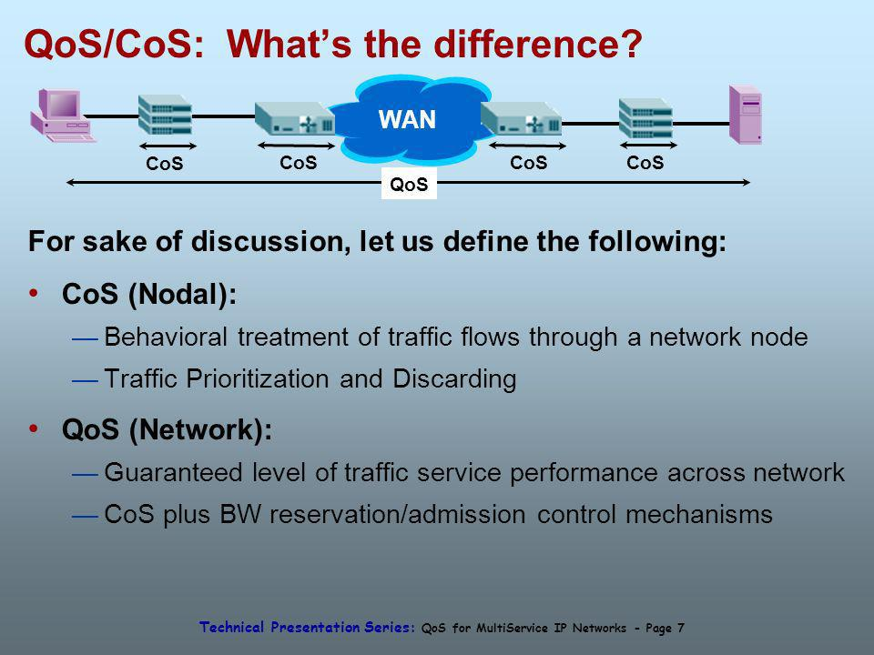 Technical Presentation Series: QoS for MultiService IP Networks - Page 7 CoS QoS CoS WAN QoS/CoS: Whats the difference.