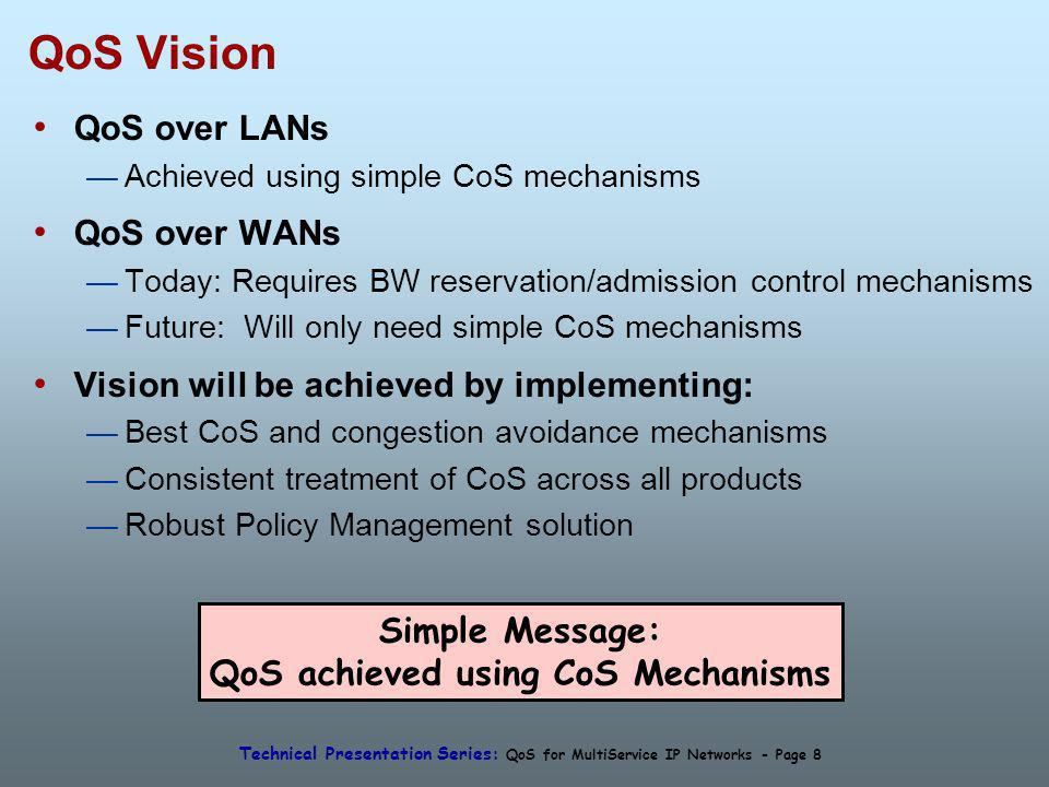 Technical Presentation Series: QoS for MultiService IP Networks - Page 8 Simple Message: QoS achieved using CoS Mechanisms QoS Vision QoS over LANs Ac