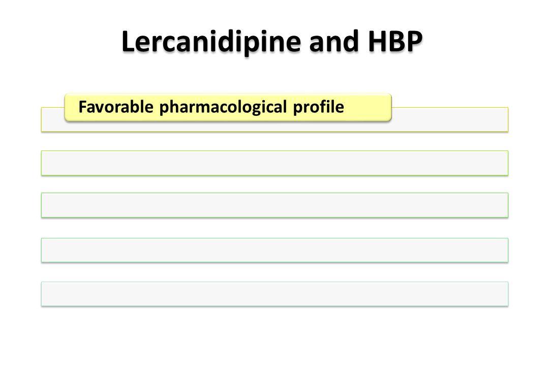 % patients with A.E.s P<0.001 % patients with A.E.s P<0.001 % patients with A.E.s P<0.001 Ankle edema Headache Flushing % patients withA.E.s P<0.0001 Primary end-point Borghi C et al, Blood Pressure, 2003 Lercanidpine