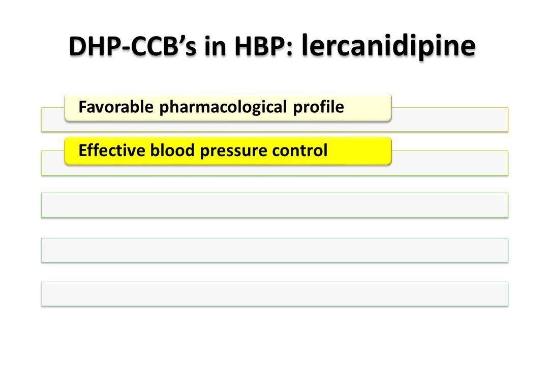 Circo A.J Cardiovasc Pharmacol, 1997 P<0.001 Changes vs.