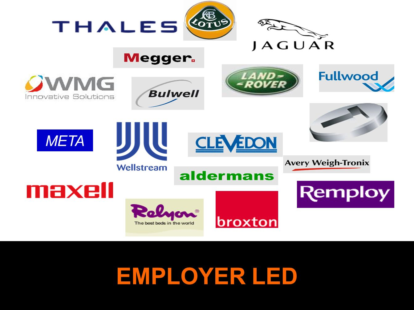 ©National Skills Academy for Manufacturing 2008 EMPLOYER LED META