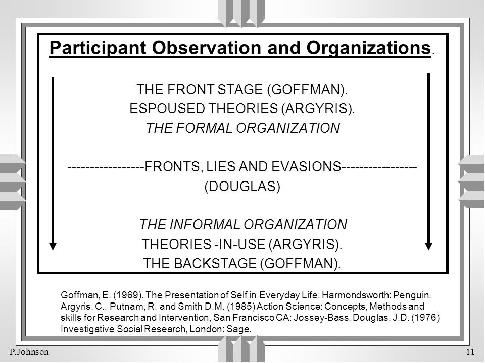 P.Johnson 11 Participant Observation and Organizations. THE FRONT STAGE (GOFFMAN). ESPOUSED THEORIES (ARGYRIS). THE FORMAL ORGANIZATION --------------
