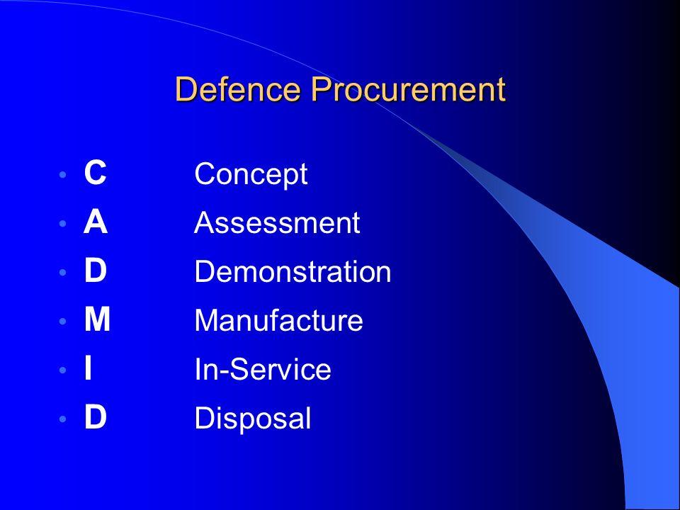 Defence Procurement C Concept A Assessment D Demonstration M Manufacture I In-Service D Disposal