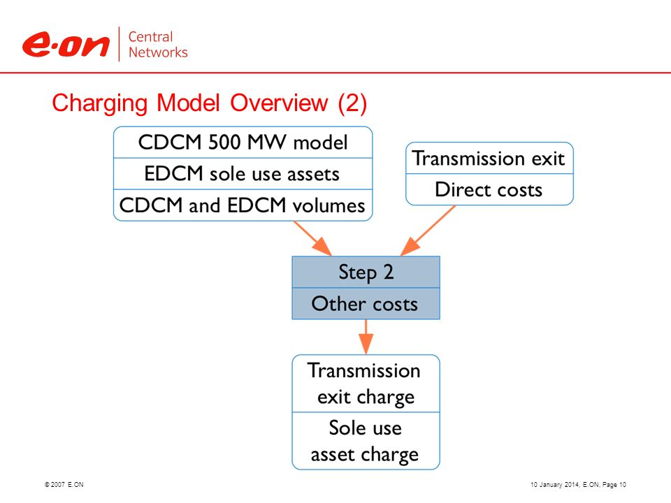 © 2007 E.ON Charging Model Overview (2) 10 January 2014, E.ON, Page 10