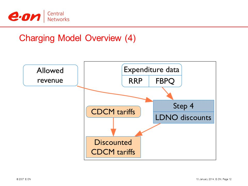 © 2007 E.ON Charging Model Overview (4) 10 January 2014, E.ON, Page 12