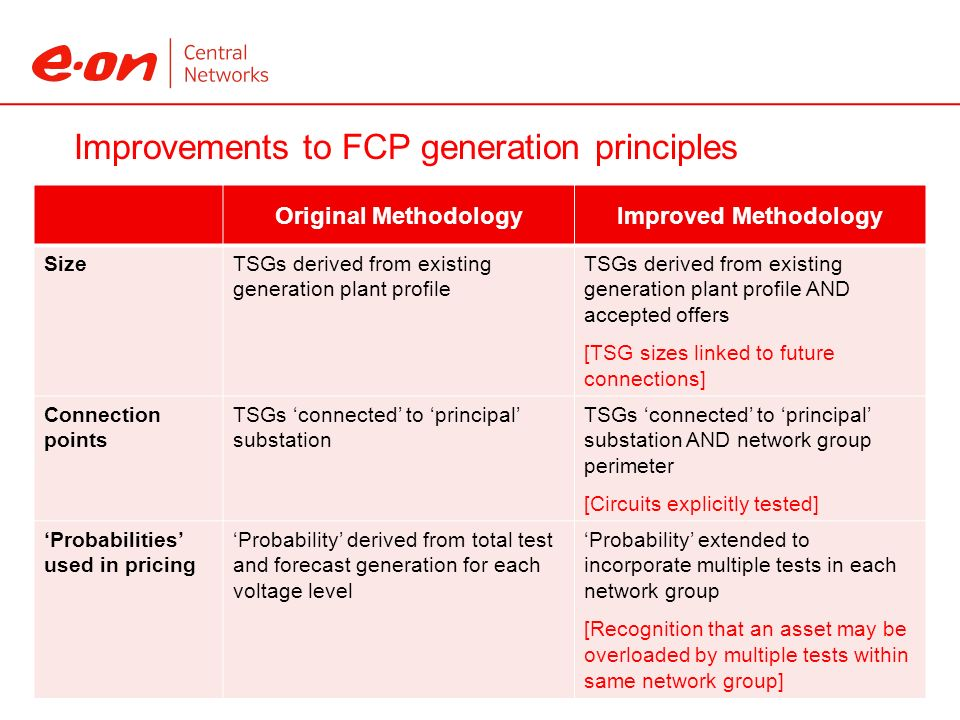 © 2007 E.ON Improvements to FCP generation principles 10 January 2014, E.ON, Page 29 Original MethodologyImproved Methodology SizeTSGs derived from existing generation plant profile TSGs derived from existing generation plant profile AND accepted offers [TSG sizes linked to future connections] Connection points TSGs connected to principal substation TSGs connected to principal substation AND network group perimeter [Circuits explicitly tested] Probabilities used in pricing Probability derived from total test and forecast generation for each voltage level Probability extended to incorporate multiple tests in each network group [Recognition that an asset may be overloaded by multiple tests within same network group]