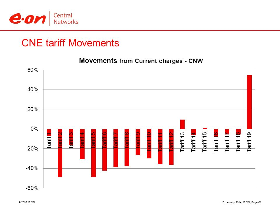 © 2007 E.ON CNE tariff Movements 10 January 2014, E.ON, Page 61