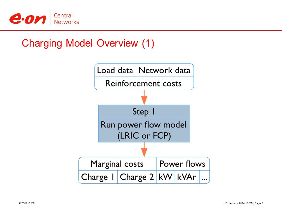 © 2007 E.ON Charging Model Overview (1) 10 January 2014, E.ON, Page 9