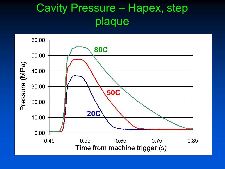 Cavity Pressure – Hapex, step plaque 80C 50C 20C