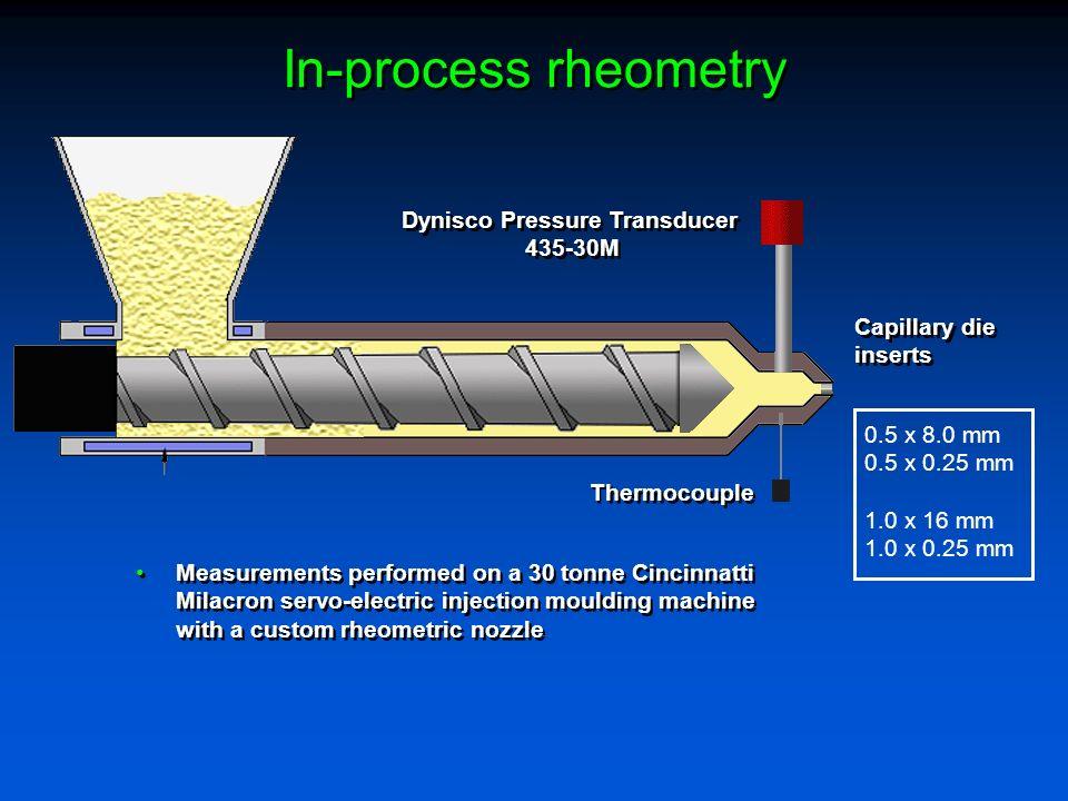 In-process rheometry Measurements performed on a 30 tonne Cincinnatti Milacron servo-electric injection moulding machine with a custom rheometric nozz