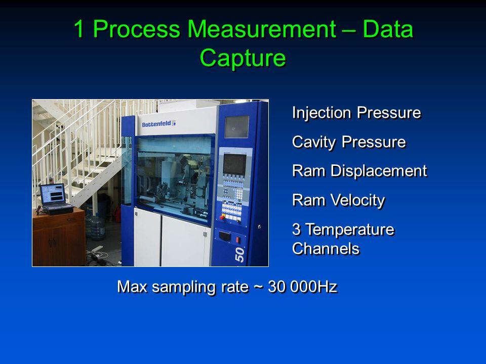 1 Process Measurement – Data Capture Injection Pressure Cavity Pressure Ram Displacement Ram Velocity 3 Temperature Channels Injection Pressure Cavity