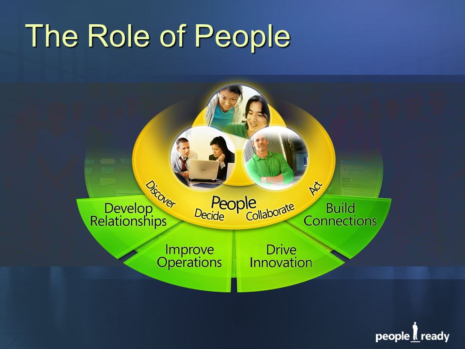 The Role of People