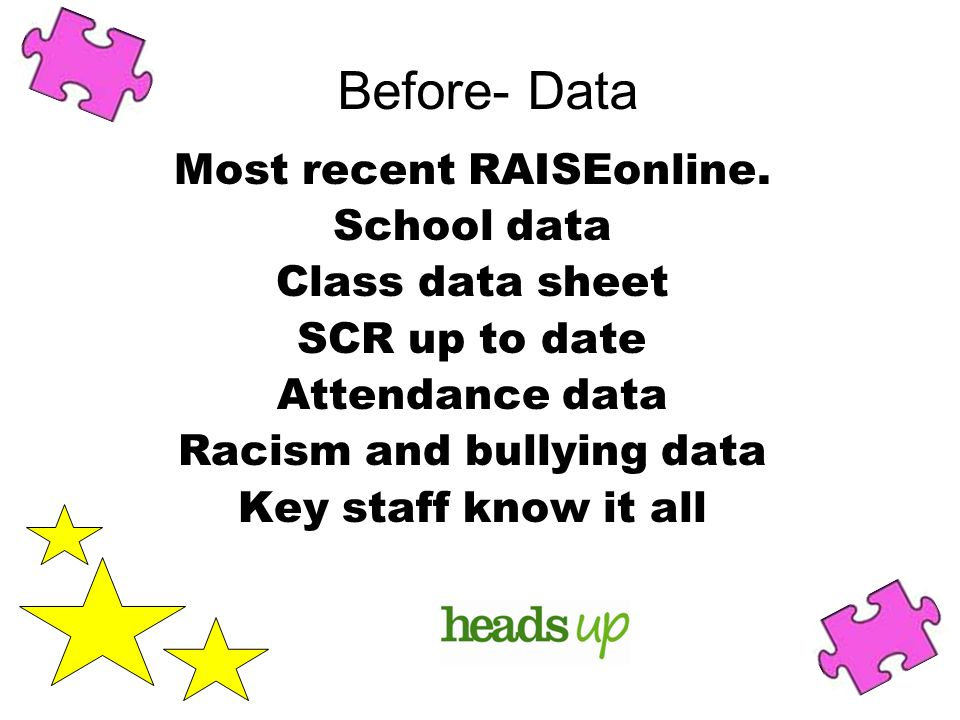 Before- Data Most recent RAISEonline. School data Class data sheet SCR up to date Attendance data Racism and bullying data Key staff know it all