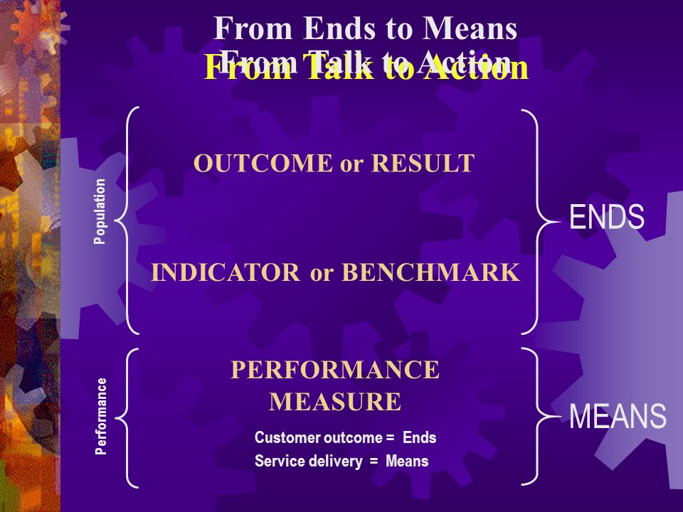 From Ends to Means ENDS MEANS From Talk to Action Population Performance OUTCOME or RESULT INDICATOR or BENCHMARK PERFORMANCE MEASURE Customer outcome = Ends Service delivery = Means From Talk to Action