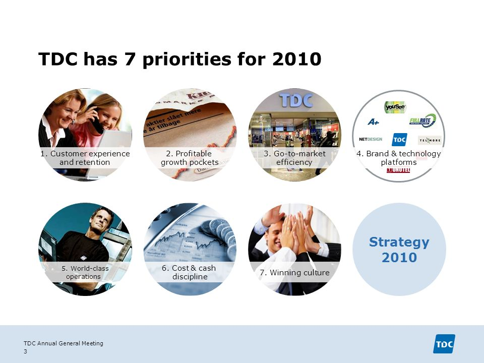 TDC Annual General Meeting 3 TDC has 7 priorities for 2010 1.