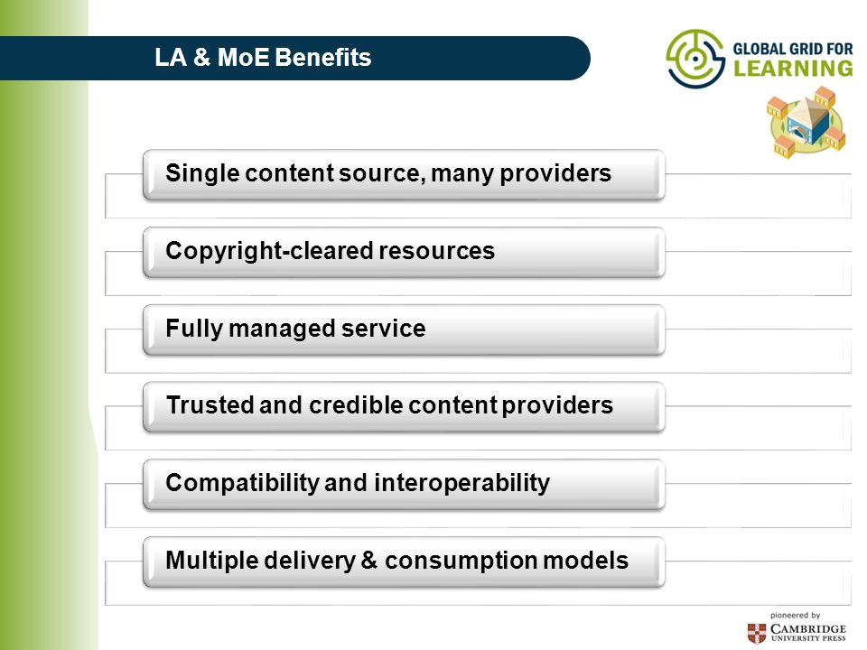 LA & MoE Benefits Single content source, many providersCopyright-cleared resourcesFully managed serviceTrusted and credible content providersCompatibi