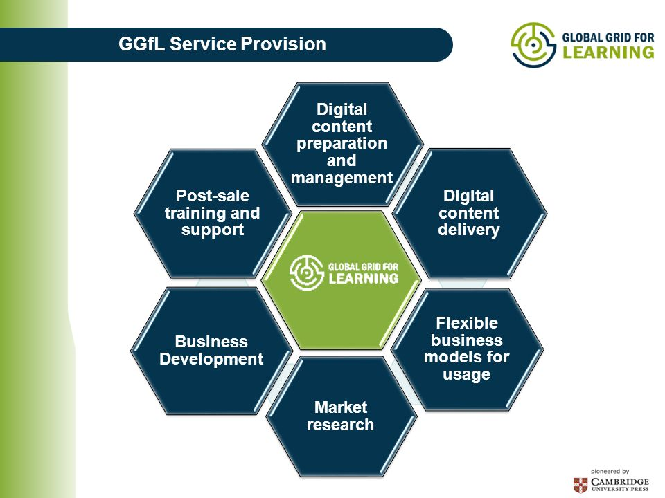 GGfL Service Provision Digital content preparation and management Digital content delivery Flexible business models for usage Market research Business