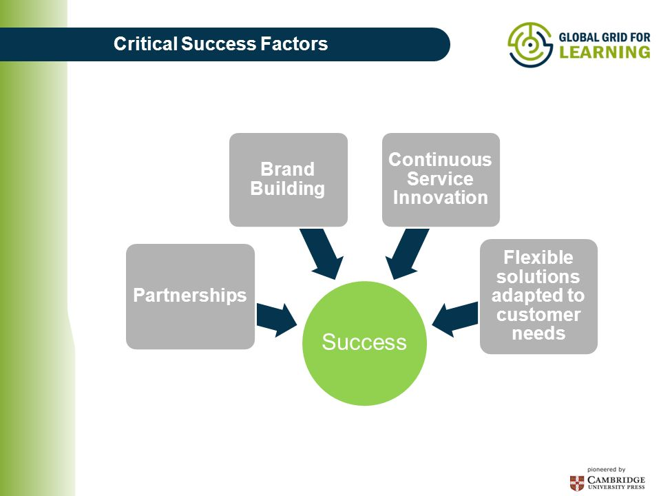 Success Partnerships Brand Building Continuous Service Innovation Flexible solutions adapted to customer needs Critical Success Factors